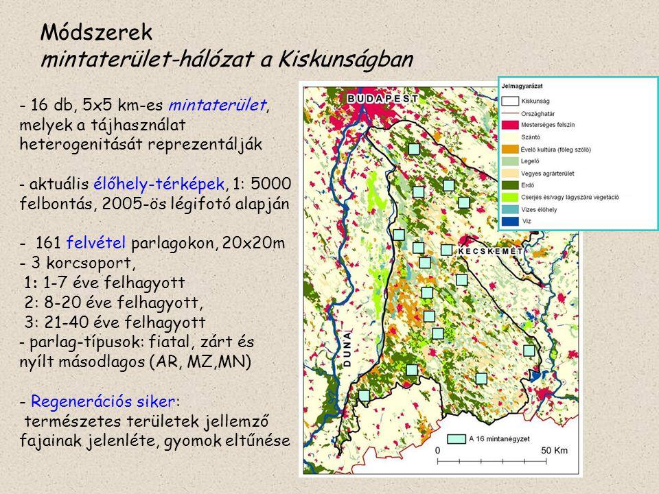 Módszerek mintaterület-hálózat a Kiskunságban - 16 db, 5x5 km-es mintaterület, melyek a tájhasználat heterogenitását reprezentálják - aktuális élőhely