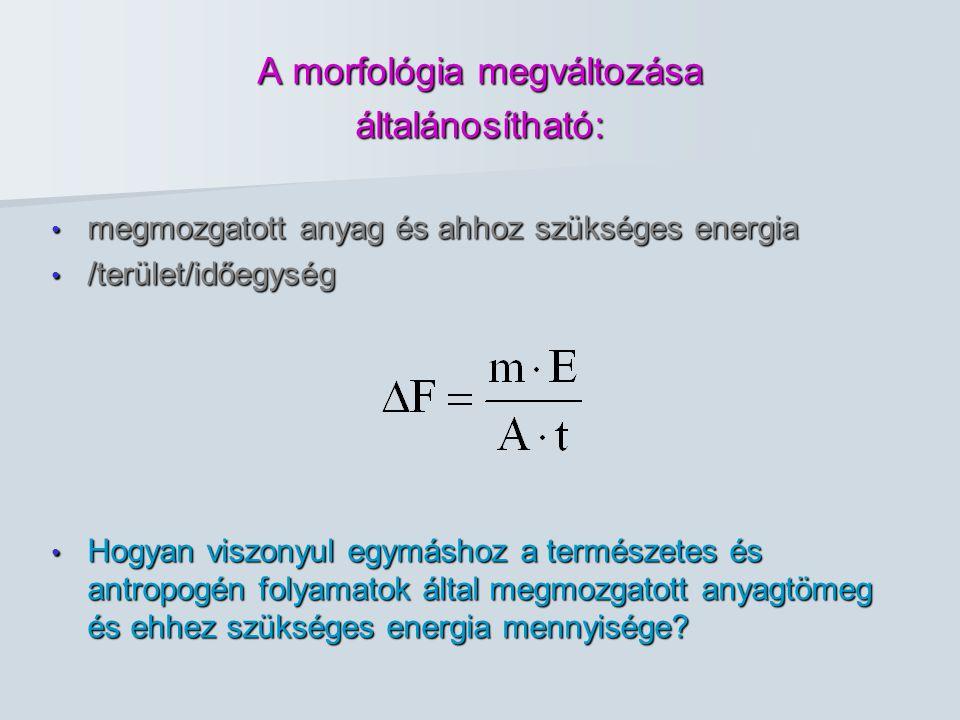 A morfológia megváltozása általánosítható: megmozgatott anyag és ahhoz szükséges energia megmozgatott anyag és ahhoz szükséges energia /terület/időegység /terület/időegység Hogyan viszonyul egymáshoz a természetes és antropogén folyamatok által megmozgatott anyagtömeg és ehhez szükséges energia mennyisége.