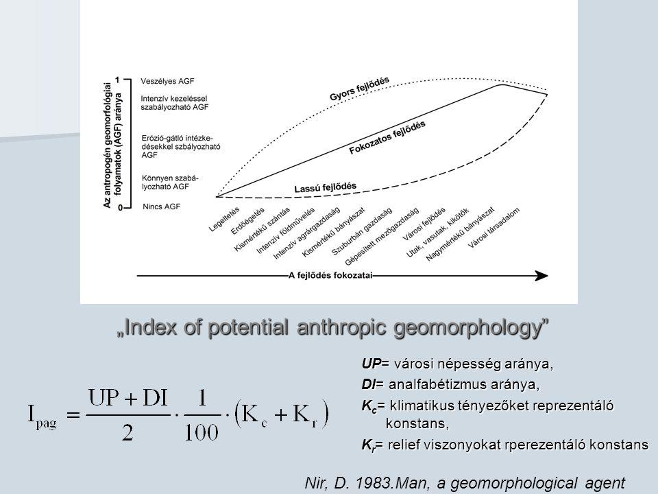 Antrop, M.2005. Landscape and Urban Planning 70 (2005) 21-34.