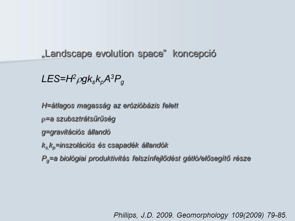 """""""Landscape evolution space"""" koncepció Phillips, J.D. 2009. Geomorphology 109(2009) 79-85. LES=H 2  gk s k p A 3 P g H=átlagos magasság az erózióbázis"""