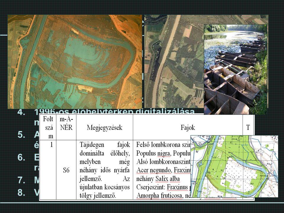 Módszertani lépések 1.Topográfiai alaptérkép, légifotó beszerzése 2.Történeti térképek feldolgozása, tájtörténeti kutatások 3.Terepi bejárások, helysz