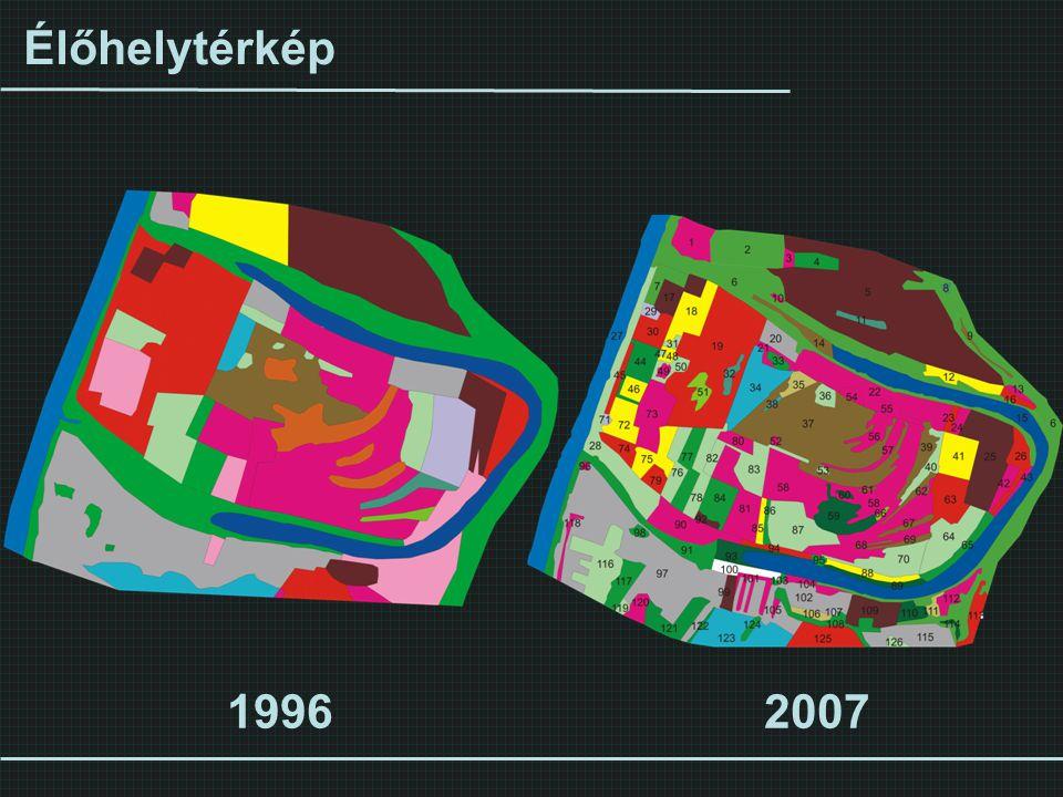 1996 2007 Élőhelytérkép