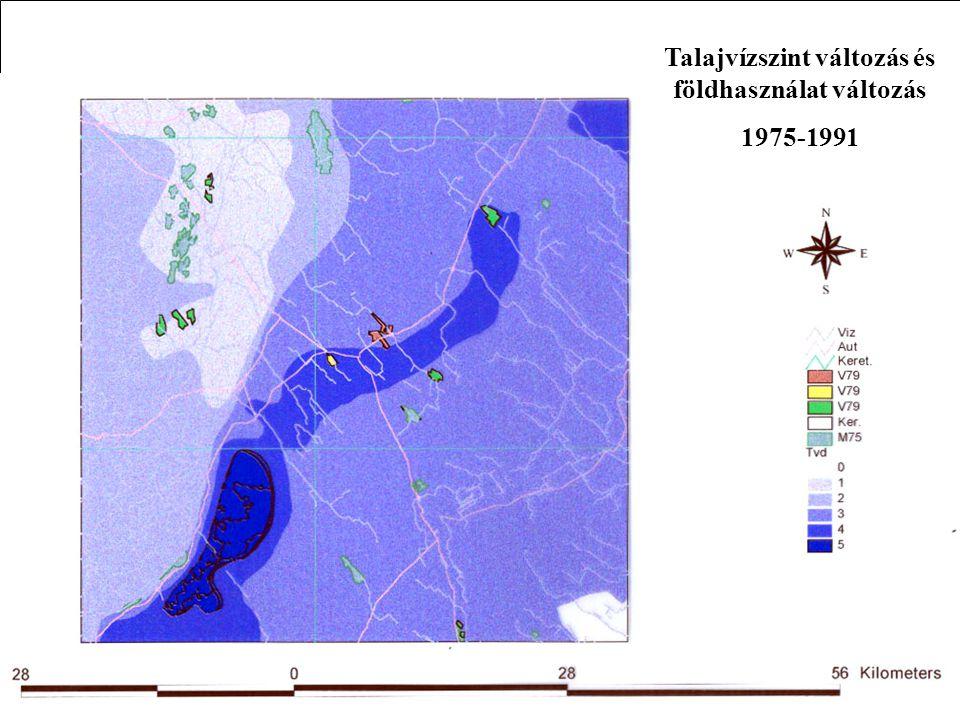 Talajvízszint változás és földhasználat változás 1975-1991