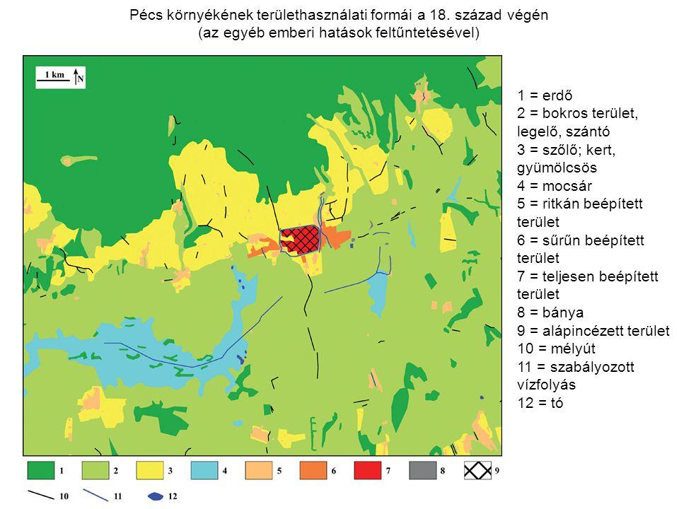 Pécs beépített területének változása 1783–1988 között A lakosság számának változása A beépített terület változása