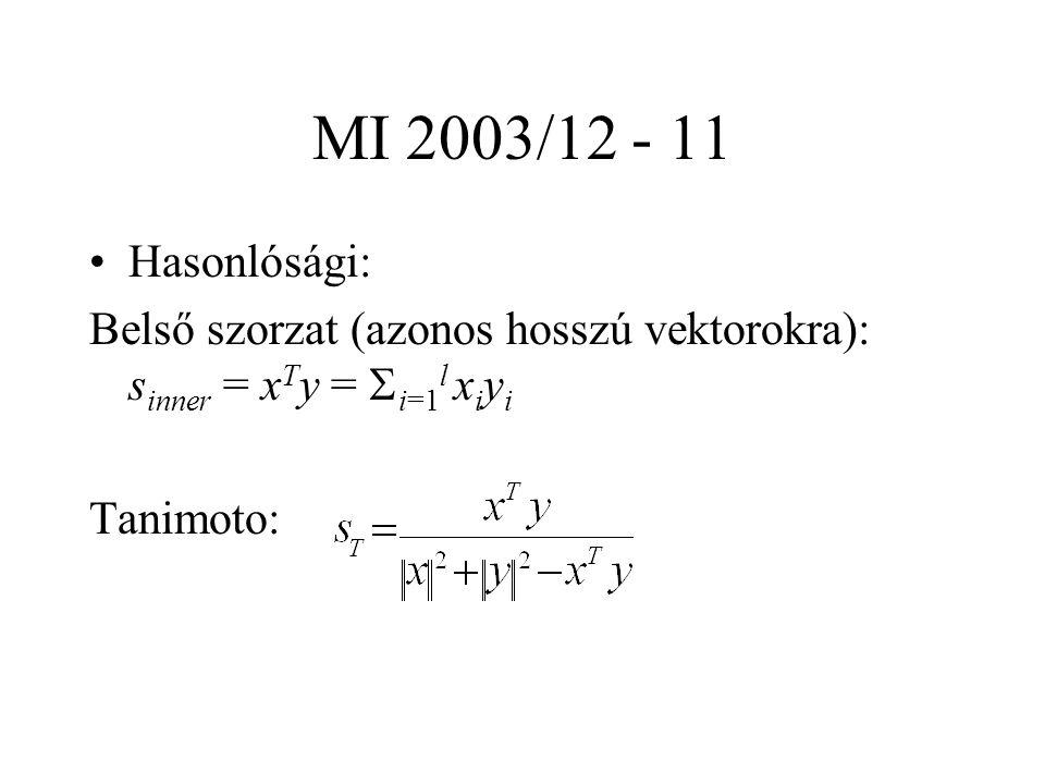 MI 2003/12 - 11 Hasonlósági: Belső szorzat (azonos hosszú vektorokra): s inner = x T y =  i=1 l x i y i Tanimoto: