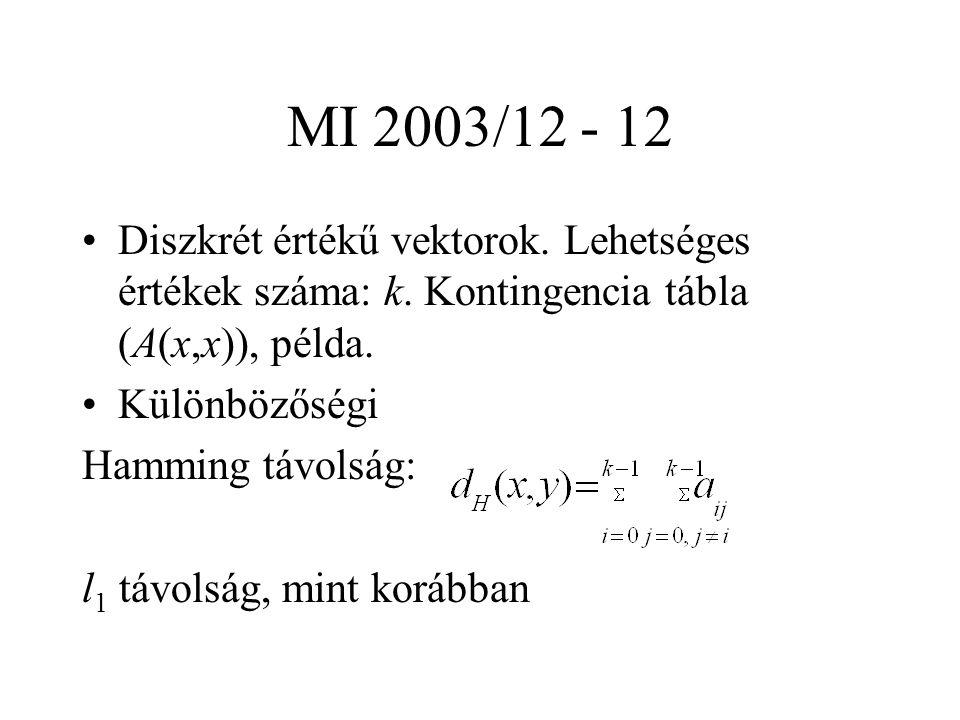 MI 2003/12 - 12 Diszkrét értékű vektorok.Lehetséges értékek száma: k.