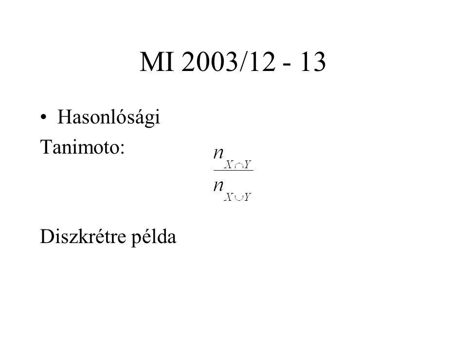 MI 2003/12 - 13 Hasonlósági Tanimoto: Diszkrétre példa