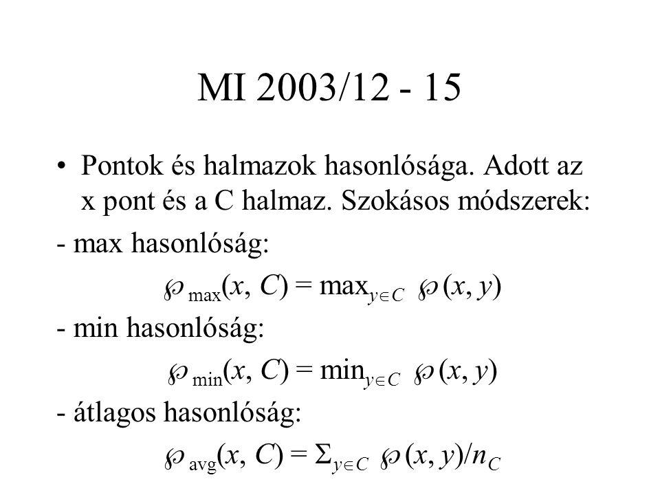 MI 2003/12 - 15 Pontok és halmazok hasonlósága. Adott az x pont és a C halmaz.