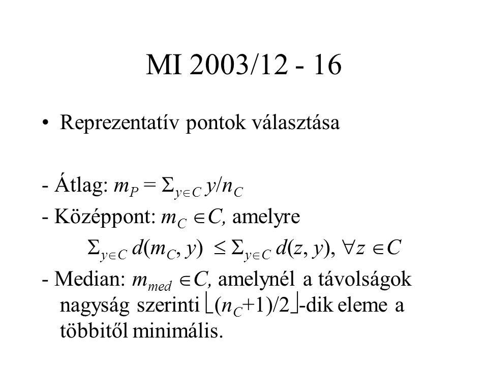 MI 2003/12 - 16 Reprezentatív pontok választása - Átlag: m P =  y  C y/n C - Középpont: m C  C, amelyre  y  C d(m C, y)   y  C d(z, y),  z  C - Median: m med  C, amelynél a távolságok nagyság szerinti  (n C +1)/2  -dik eleme a többitől minimális.