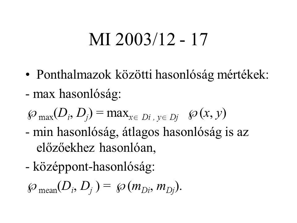 MI 2003/12 - 17 Ponthalmazok közötti hasonlóság mértékek: - max hasonlóság:  max (D i, D j ) = max x  Di, y  Dj  (x, y) - min hasonlóság, átlagos hasonlóság is az előzőekhez hasonlóan, - középpont-hasonlóság:  mean (D i, D j ) =  (m Di, m Dj ).
