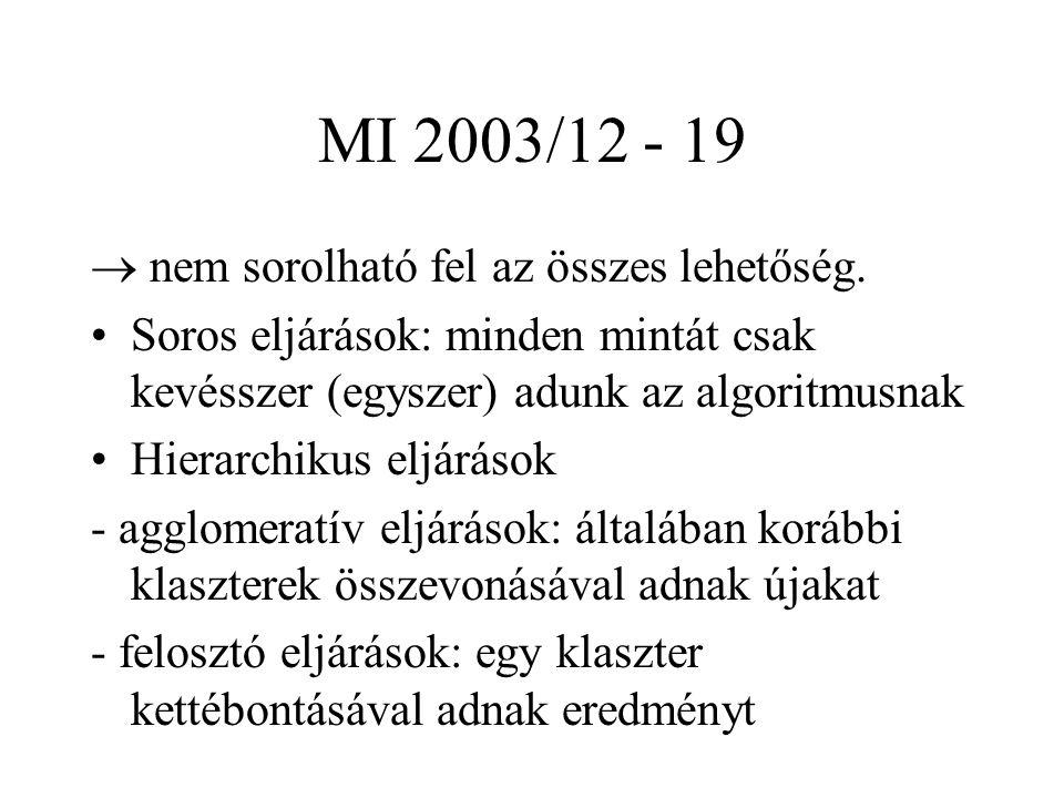 MI 2003/12 - 19  nem sorolható fel az összes lehetőség.