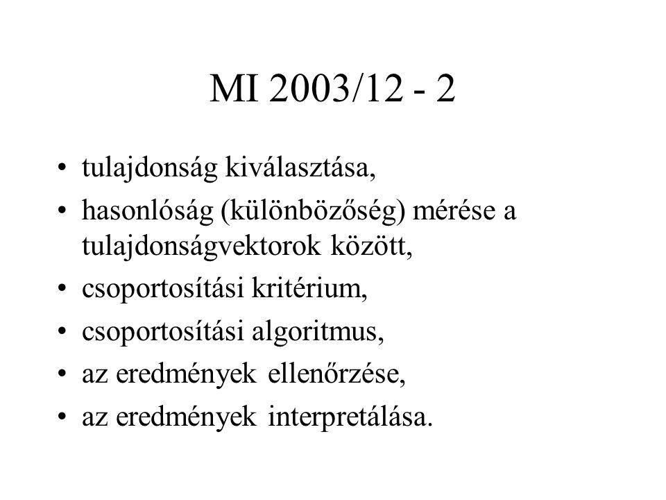 MI 2003/12 - 2 tulajdonság kiválasztása, hasonlóság (különbözőség) mérése a tulajdonságvektorok között, csoportosítási kritérium, csoportosítási algoritmus, az eredmények ellenőrzése, az eredmények interpretálása.
