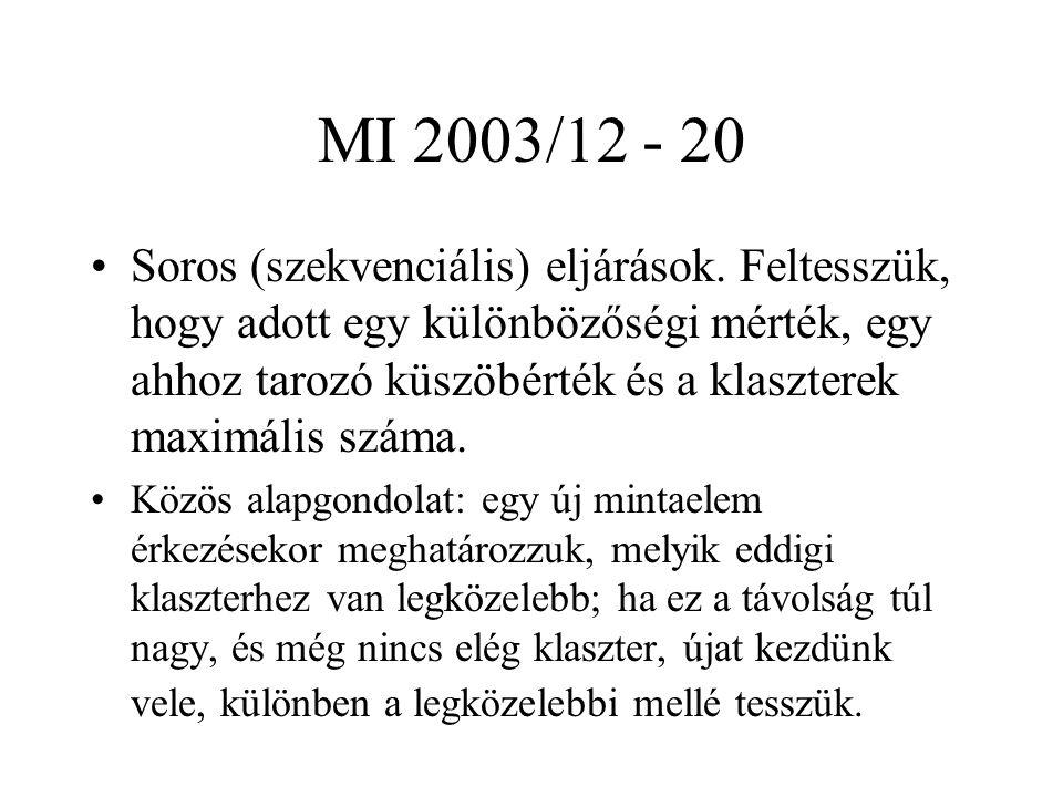 MI 2003/12 - 20 Soros (szekvenciális) eljárások.