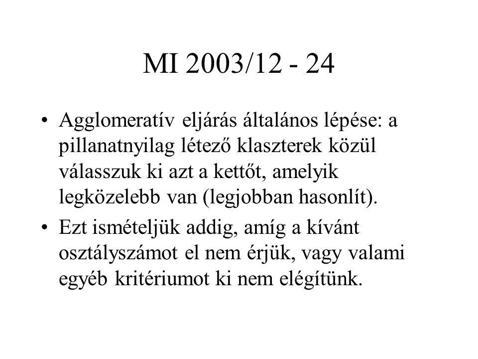 MI 2003/12 - 24 Agglomeratív eljárás általános lépése: a pillanatnyilag létező klaszterek közül válasszuk ki azt a kettőt, amelyik legközelebb van (legjobban hasonlít).