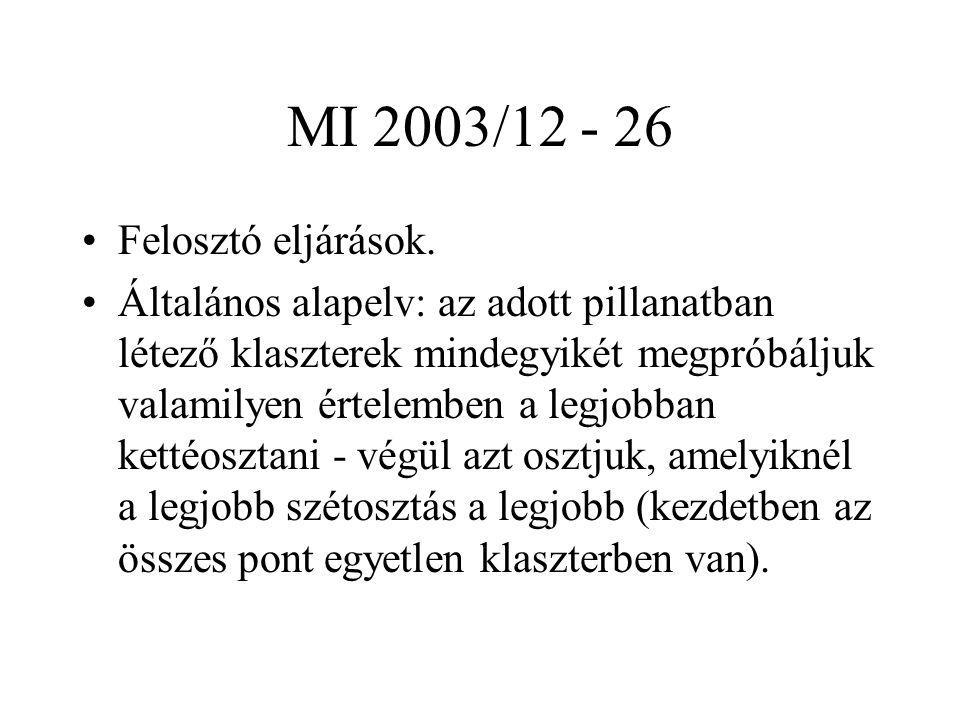 MI 2003/12 - 26 Felosztó eljárások.