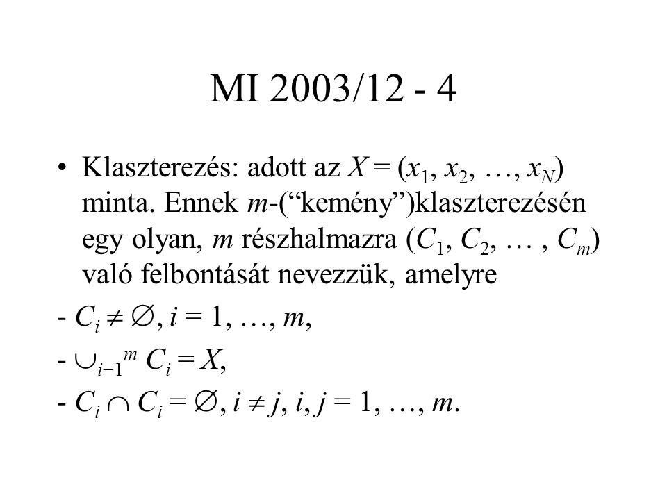 MI 2003/12 - 5 A lágy (fuzzy) esetben adott m darab hozzátartozás (membership) függvény: u j : X  [0, 1], j = 1, 2, …, m ahol:  j=1 m u j (x i ) =1, i=1, 2, …, N, és 0 <  j=1 N u j (x i ) < N, j=1, 2, …, m.