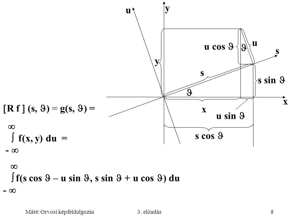 Máté: Orvosi képfeldolgozás3. előadás8 u y s x s x u sin u cos s cos y s sin u   f(s cos – u sin, s sin + u cos ) du -   R f  (s, ) = g(s, ) = 