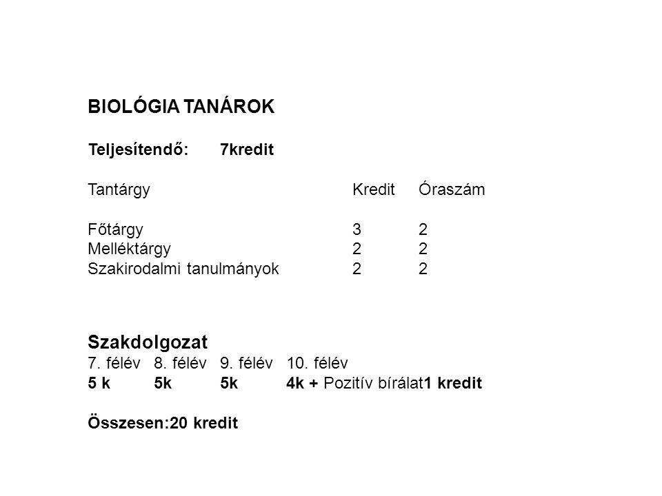 BIOLÓGIA TANÁROK Teljesítendő: 7kredit TantárgyKreditÓraszám Főtárgy32 Melléktárgy 22 Szakirodalmi tanulmányok22 Szakdolgozat 7. félév8. félév9. félév