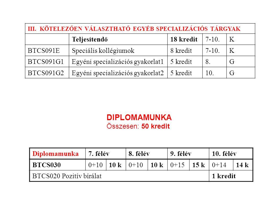 DIPLOMAMUNKA Összesen: 50 kredit Diplomamunka7. félév8. félév9. félév10. félév BTCS0300+1010 k0+1010 k0+1515 k0+1414 k BTCS020 Pozitív bírálat1 kredit