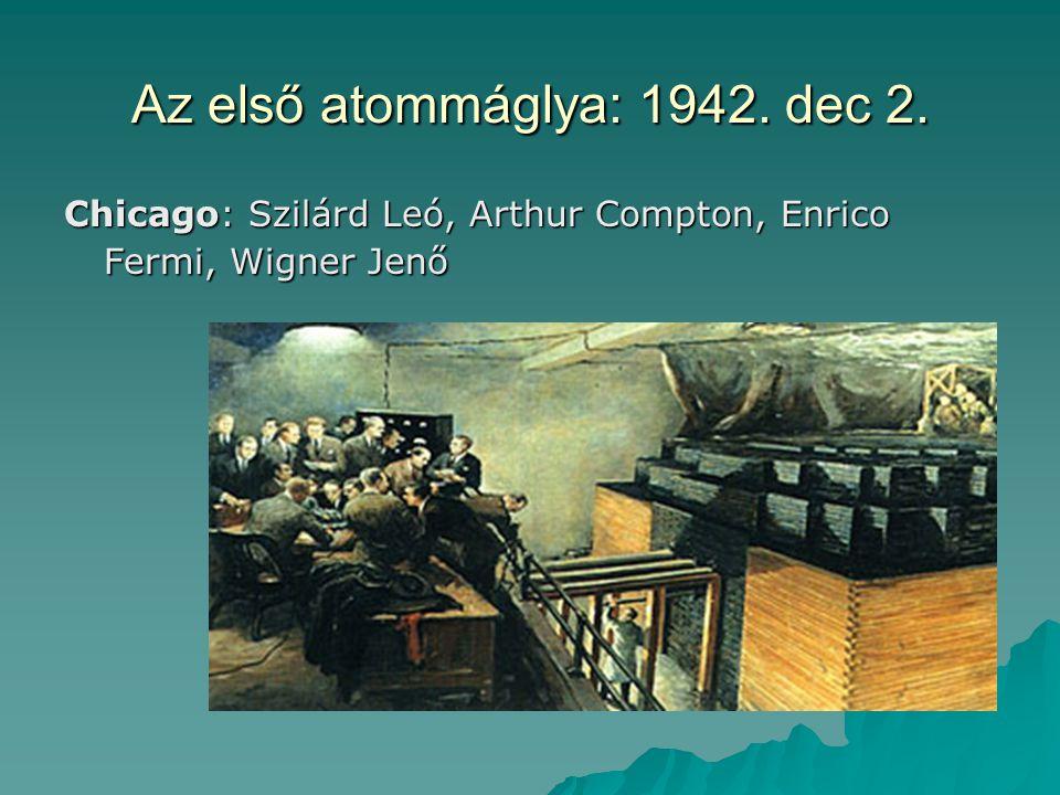 Az első atommáglya: 1942. dec 2. Chicago: Szilárd Leó, Arthur Compton, Enrico Fermi, Wigner Jenő