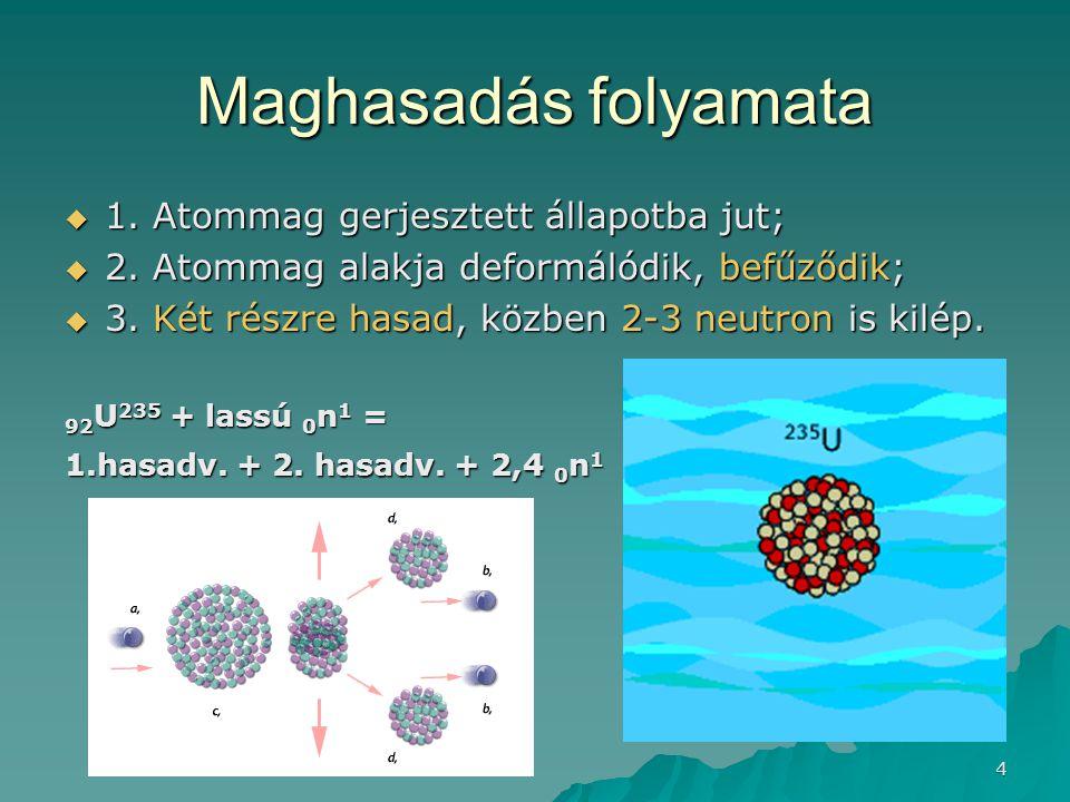 4 Maghasadás folyamata  1.Atommag gerjesztett állapotba jut;  2.