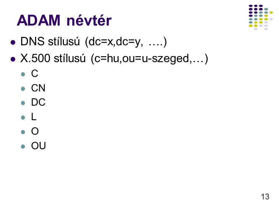 13 ADAM névtér DNS stílusú (dc=x,dc=y, ….) X.500 stílusú (c=hu,ou=u-szeged,…) C CN DC L O OU