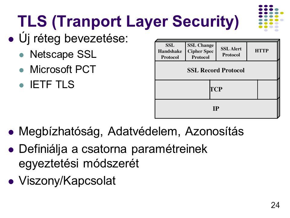 24 TLS (Tranport Layer Security) Új réteg bevezetése: Netscape SSL Microsoft PCT IETF TLS Megbízhatóság, Adatvédelem, Azonosítás Definiálja a csatorna
