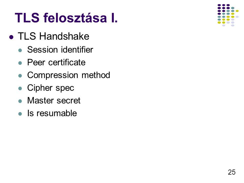 25 TLS felosztása I. TLS Handshake Session identifier Peer certificate Compression method Cipher spec Master secret Is resumable