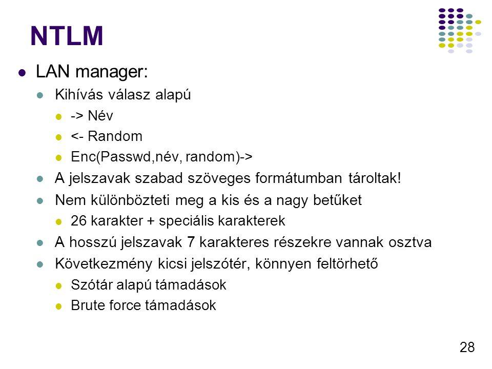 28 NTLM LAN manager: Kihívás válasz alapú -> Név <- Random Enc(Passwd,név, random)-> A jelszavak szabad szöveges formátumban tároltak! Nem különböztet