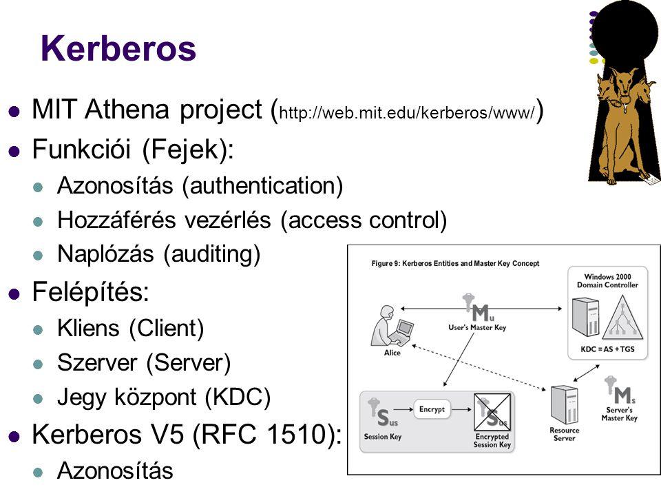 32 MIT Athena project ( http://web.mit.edu/kerberos/www/ ) Funkciói (Fejek): Azonosítás (authentication) Hozzáférés vezérlés (access control) Naplózás