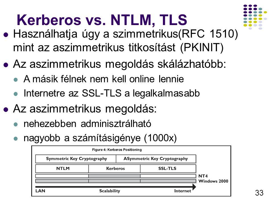 33 Kerberos vs. NTLM, TLS Használhatja úgy a szimmetrikus(RFC 1510) mint az aszimmetrikus titkosítást (PKINIT) Az aszimmetrikus megoldás skálázhatóbb: