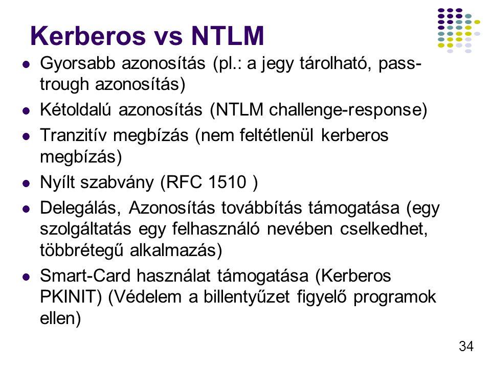 34 Kerberos vs NTLM Gyorsabb azonosítás (pl.: a jegy tárolható, pass- trough azonosítás) Kétoldalú azonosítás (NTLM challenge-response) Tranzitív megb