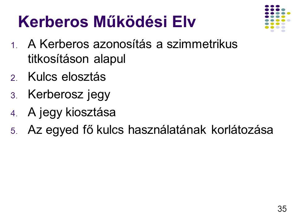 35 Kerberos Működési Elv 1. A Kerberos azonosítás a szimmetrikus titkosításon alapul 2. Kulcs elosztás 3. Kerberosz jegy 4. A jegy kiosztása 5. Az egy