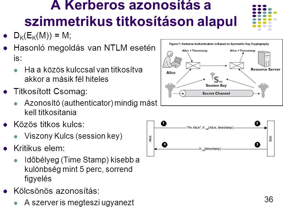 36 A Kerberos azonosítás a szimmetrikus titkosításon alapul D K (E K (M)) = M; Hasonló megoldás van NTLM esetén is: Ha a közös kulccsal van titkosítva