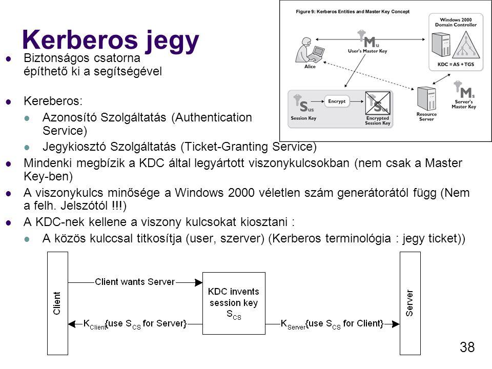 38 Kerberos jegy Biztonságos csatorna építhető ki a segítségével Kereberos: Azonosító Szolgáltatás (Authentication Service) Jegykiosztó Szolgáltatás (