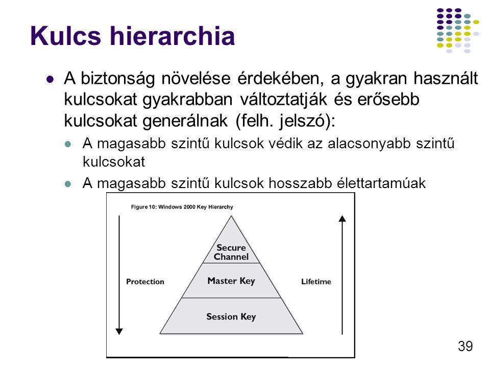 39 Kulcs hierarchia A biztonság növelése érdekében, a gyakran használt kulcsokat gyakrabban változtatják és erősebb kulcsokat generálnak (felh. jelszó