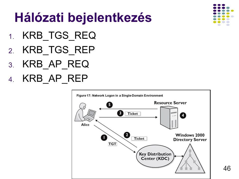 46 Hálózati bejelentkezés 1. KRB_TGS_REQ 2. KRB_TGS_REP 3. KRB_AP_REQ 4. KRB_AP_REP