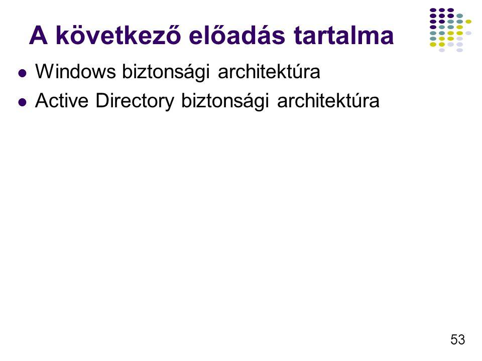 53 A következő előadás tartalma Windows biztonsági architektúra Active Directory biztonsági architektúra
