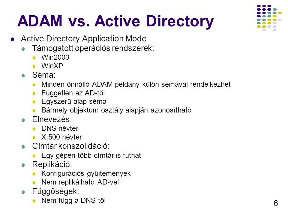 6 ADAM vs. Active Directory Active Directory Application Mode Támogatott operációs rendszerek: Win2003 WinXP Séma: Minden önnálló ADAM példány külön s
