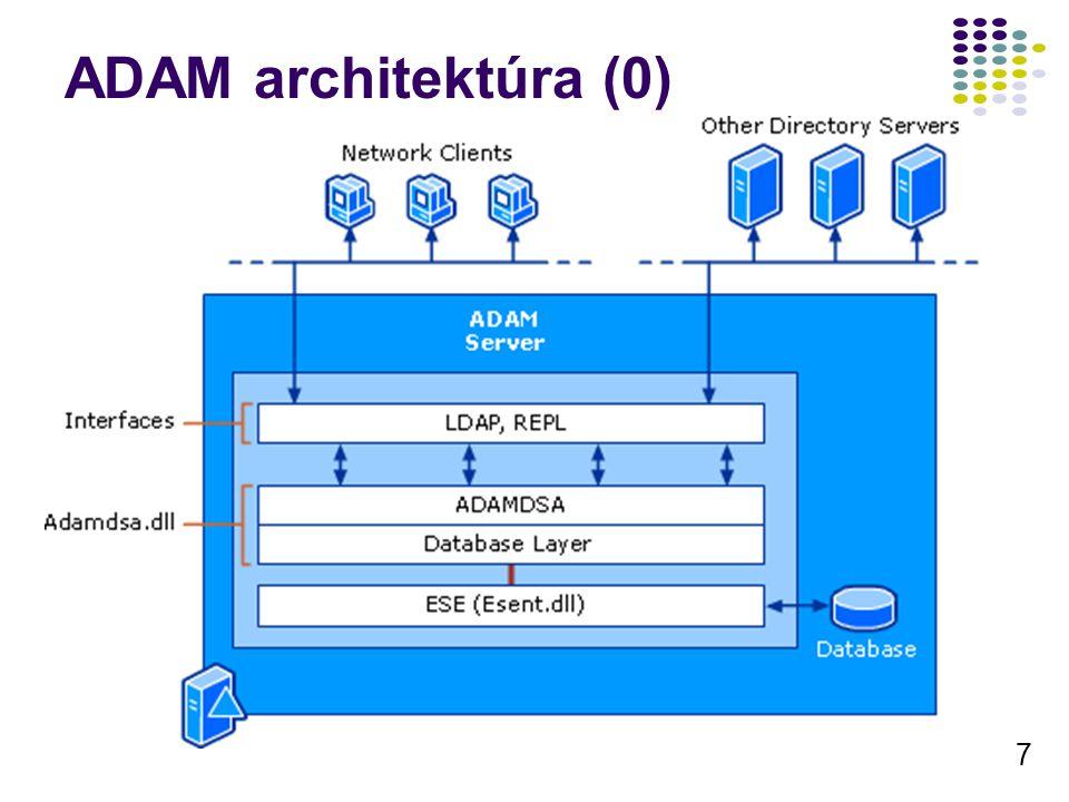 7 ADAM architektúra (0)