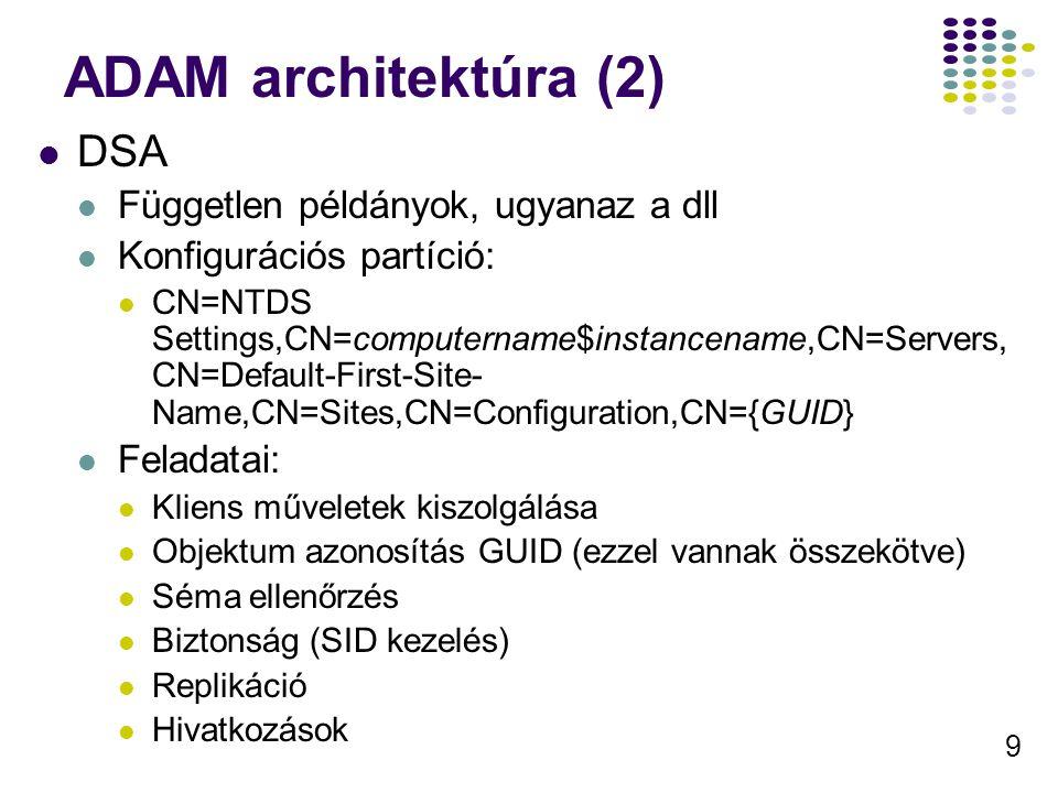 9 ADAM architektúra (2) DSA Független példányok, ugyanaz a dll Konfigurációs partíció: CN=NTDS Settings,CN=computername$instancename,CN=Servers, CN=De