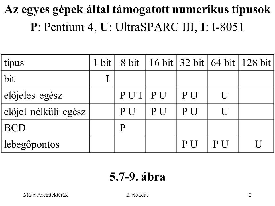 Máté: Architektúrák2. előadás2 Az egyes gépek által támogatott numerikus típusok P: Pentium 4, U: UltraSPARC III, I: I-8051 típus1 bit8 bit16 bit32 bi