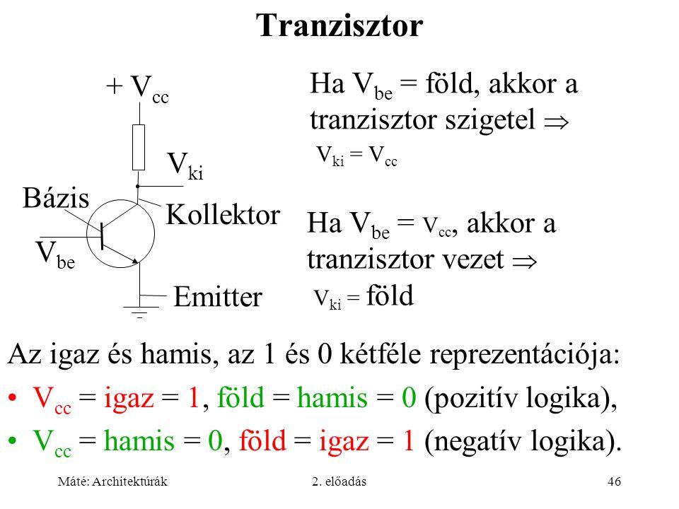 Máté: Architektúrák2. előadás46 Tranzisztor Emitter Bázis Kollektor + V cc V be V ki Ha V be = föld, akkor a tranzisztor szigetel  V ki = V cc Ha V b