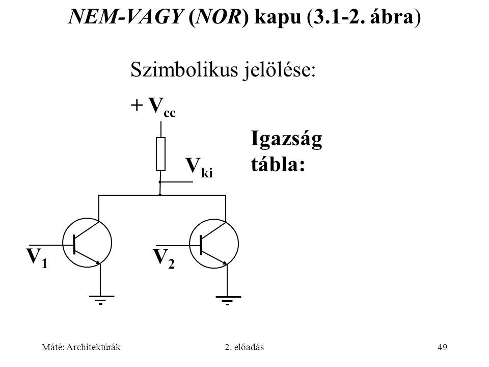 Máté: Architektúrák2. előadás49 NEM-VAGY (NOR) kapu (3.1-2. ábra) Igazság tábla: + V cc V ki V1V1 V2V2 Szimbolikus jelölése: