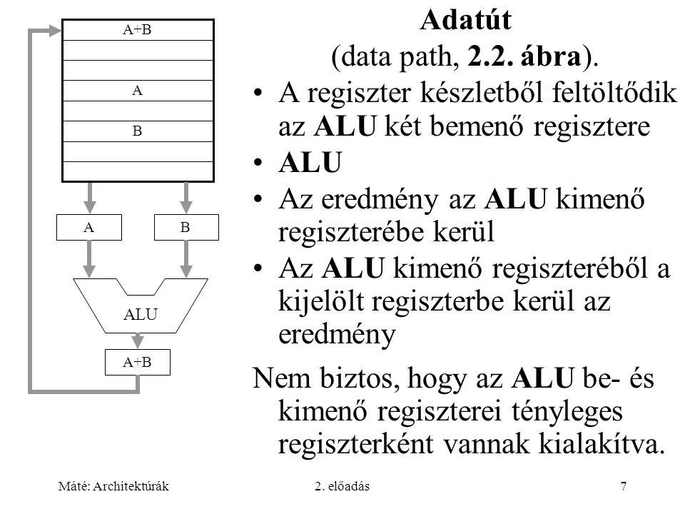 Máté: Architektúrák2. előadás7 Adatút (data path, 2.2. ábra). A regiszter készletből feltöltődik az ALU két bemenő regisztere ALU Az eredmény az ALU k