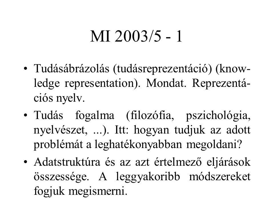 MI 2003/5 - 1 Tudásábrázolás (tudásreprezentáció) (know- ledge representation). Mondat. Reprezentá- ciós nyelv. Tudás fogalma (filozófia, pszichológia