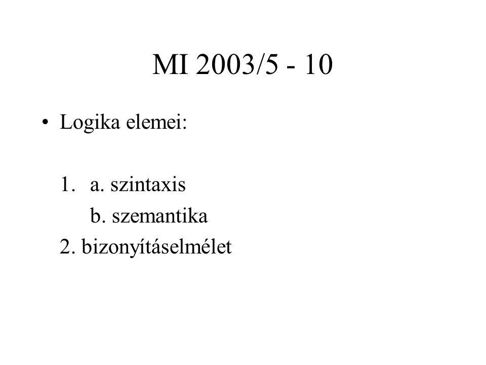 MI 2003/5 - 10 Logika elemei: 1. a. szintaxis b. szemantika 2. bizonyításelmélet