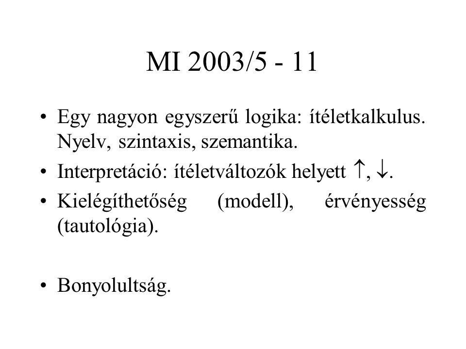 MI 2003/5 - 11 Egy nagyon egyszerű logika: ítéletkalkulus. Nyelv, szintaxis, szemantika. Interpretáció: ítéletváltozók helyett , . Kielégíthetőség (