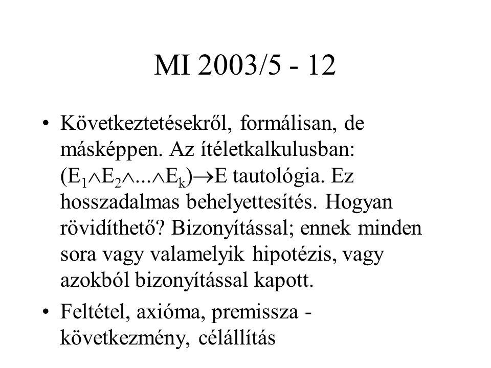 MI 2003/5 - 12 Következtetésekről, formálisan, de másképpen. Az ítéletkalkulusban: (E 1  E 2 ...  E k )  E tautológia. Ez hosszadalmas behelyettes