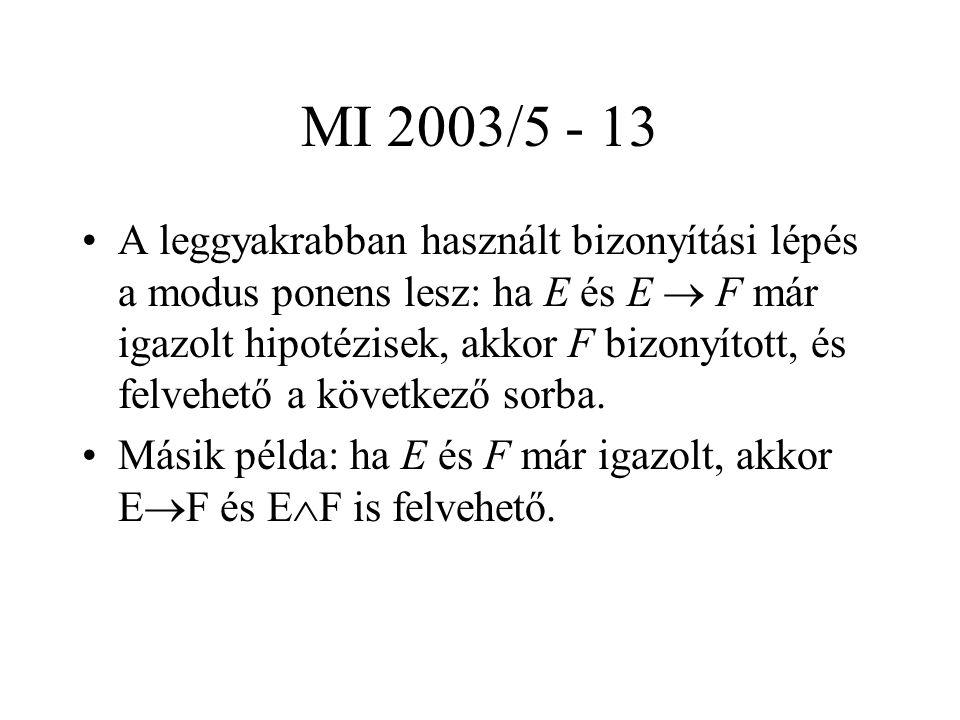 MI 2003/5 - 13 A leggyakrabban használt bizonyítási lépés a modus ponens lesz: ha E és E  F már igazolt hipotézisek, akkor F bizonyított, és felvehető a következő sorba.